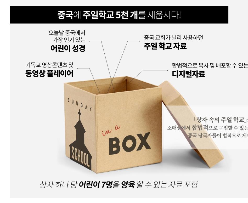 상자속의주일학교 그림.jpg